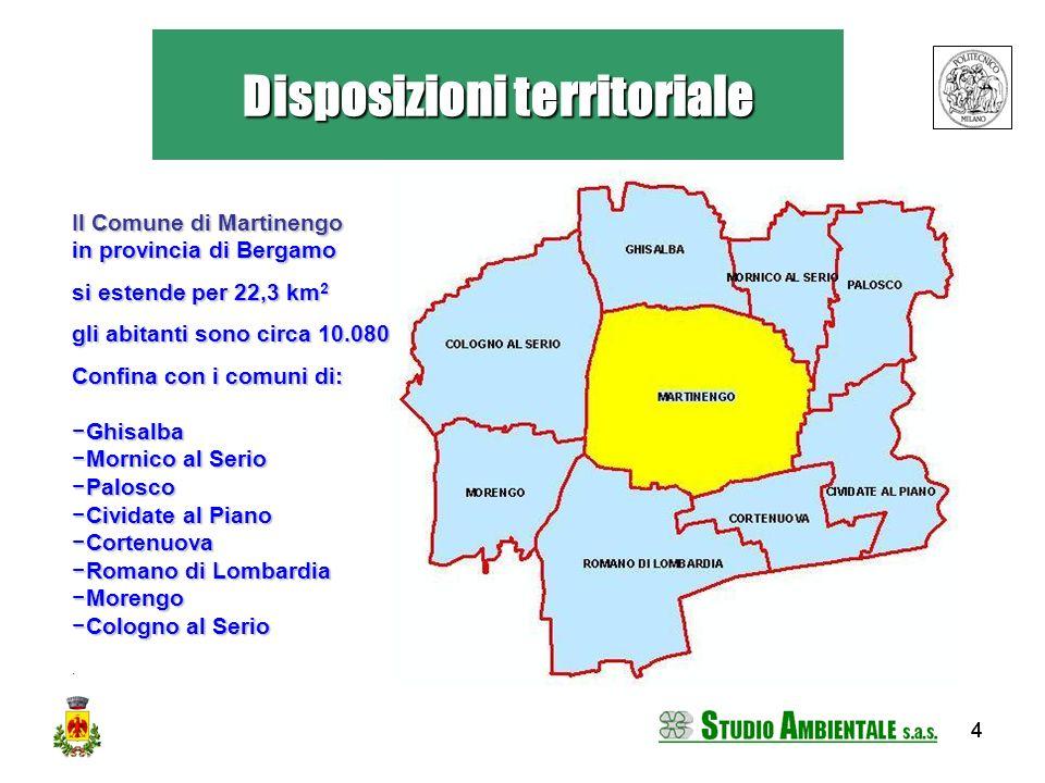 444 Disposizioni territoriale Il Comune di Martinengo in provincia di Bergamo si estende per 22,3 km 2 gli abitanti sono circa 10.080 Confina con i co