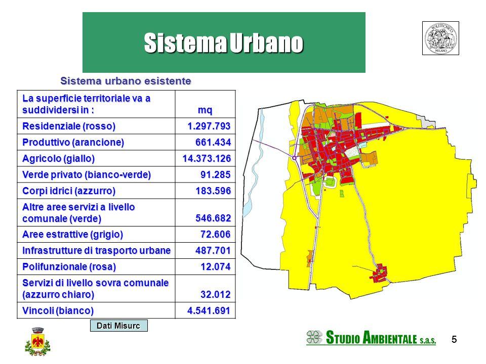 555 Sistema Urbano Sistema urbano esistente La superficie territoriale va a suddividersi in : mq Residenziale (rosso) 1.297.793 Produttivo (arancione)