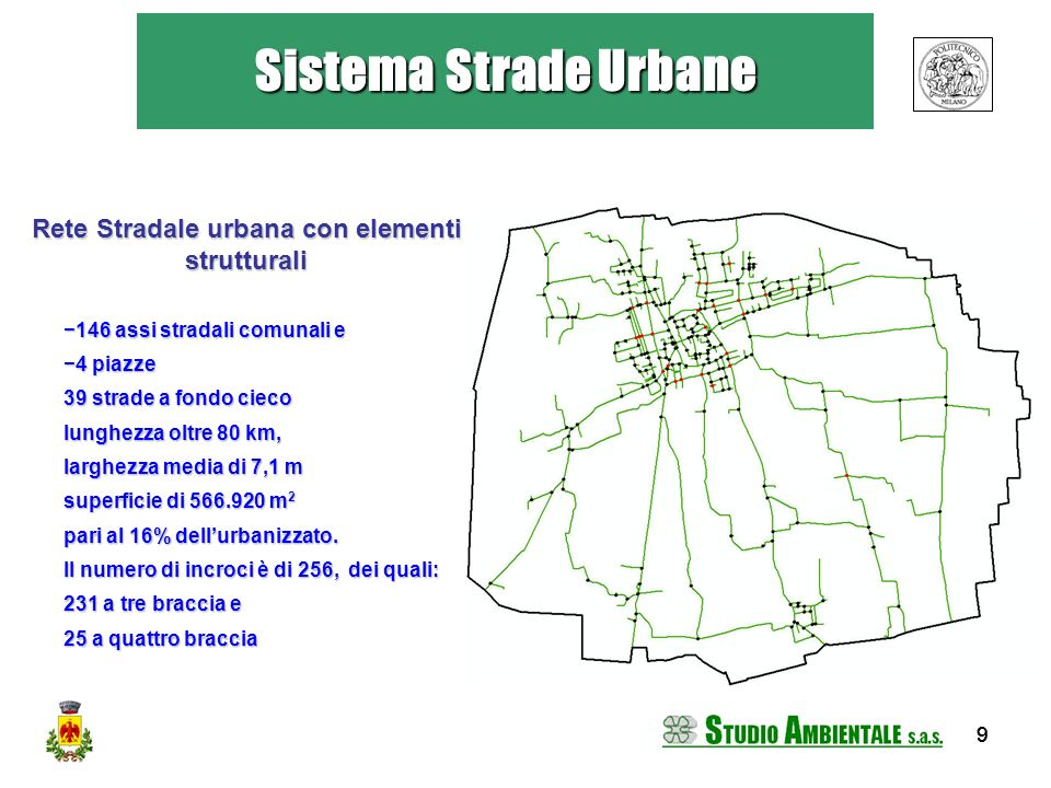 999 Rete Stradale urbana con elementi strutturali 146 assi stradali comunali e146 assi stradali comunali e 4 piazze4 piazze 39 strade a fondo cieco lu