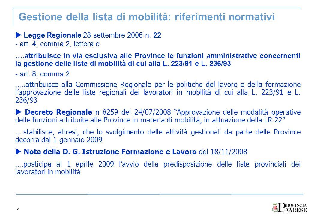 2 2 Gestione della lista di mobilità: riferimenti normativi Legge Regionale 28 settembre 2006 n. 22 - art. 4, comma 2, lettera e ….attribuisce in via
