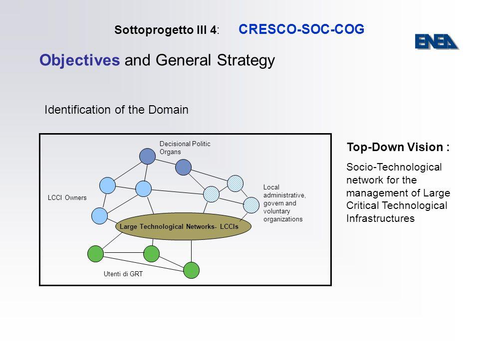 Sottoprogetto III 4: CRESCO-SOC-COG ENEA ECONA DII - TOR VERGATA Partners Cognitive Layer Socio-technological Layer Integration Methodology Socio-cognitive Layer Top Tasks Allocation