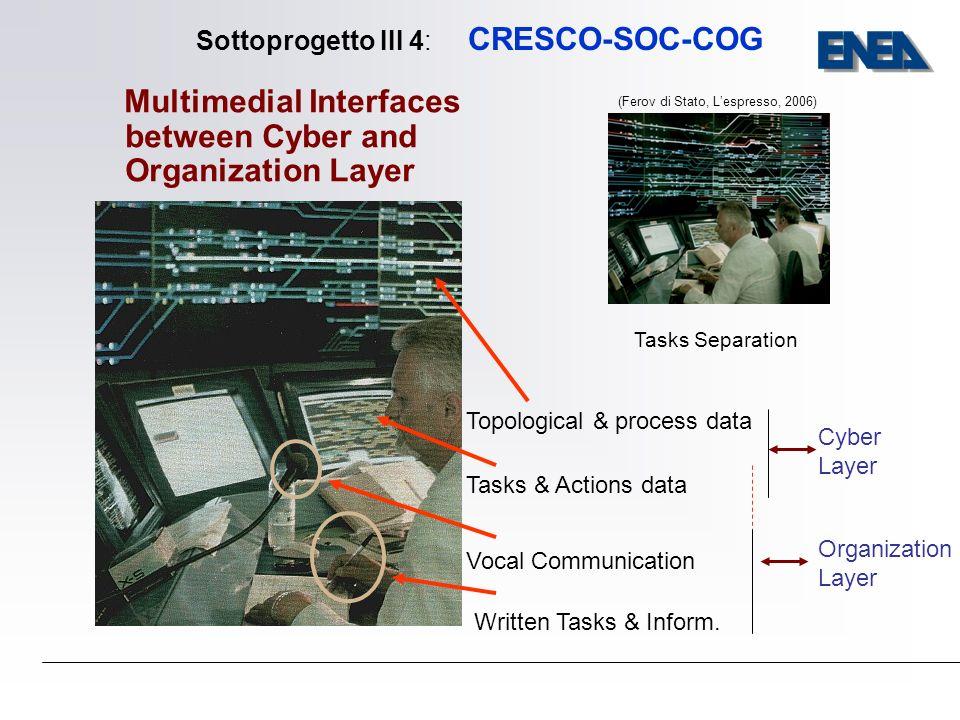 Sottoprogetto III 4: CRESCO-SOC-COG Esperienza in progetti su argomenti correlati: Progetto Strategico CNR su La gestione delle emergenze nelle organizzazioni complesse; 9 unità perative coordinate da Tor Vergata; anni 2000-2002.
