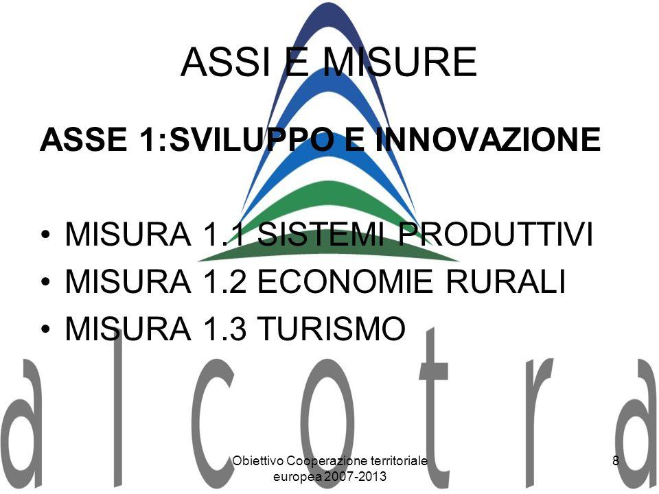 Obiettivo Cooperazione territoriale europea 2007-2013 8 ASSI E MISURE ASSE 1:SVILUPPO E INNOVAZIONE MISURA 1.1 SISTEMI PRODUTTIVI MISURA 1.2 ECONOMIE
