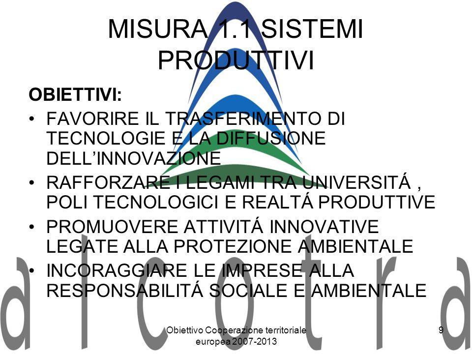 Obiettivo Cooperazione territoriale europea 2007-2013 9 MISURA 1.1 SISTEMI PRODUTTIVI OBIETTIVI: FAVORIRE IL TRASFERIMENTO DI TECNOLOGIE E LA DIFFUSIO