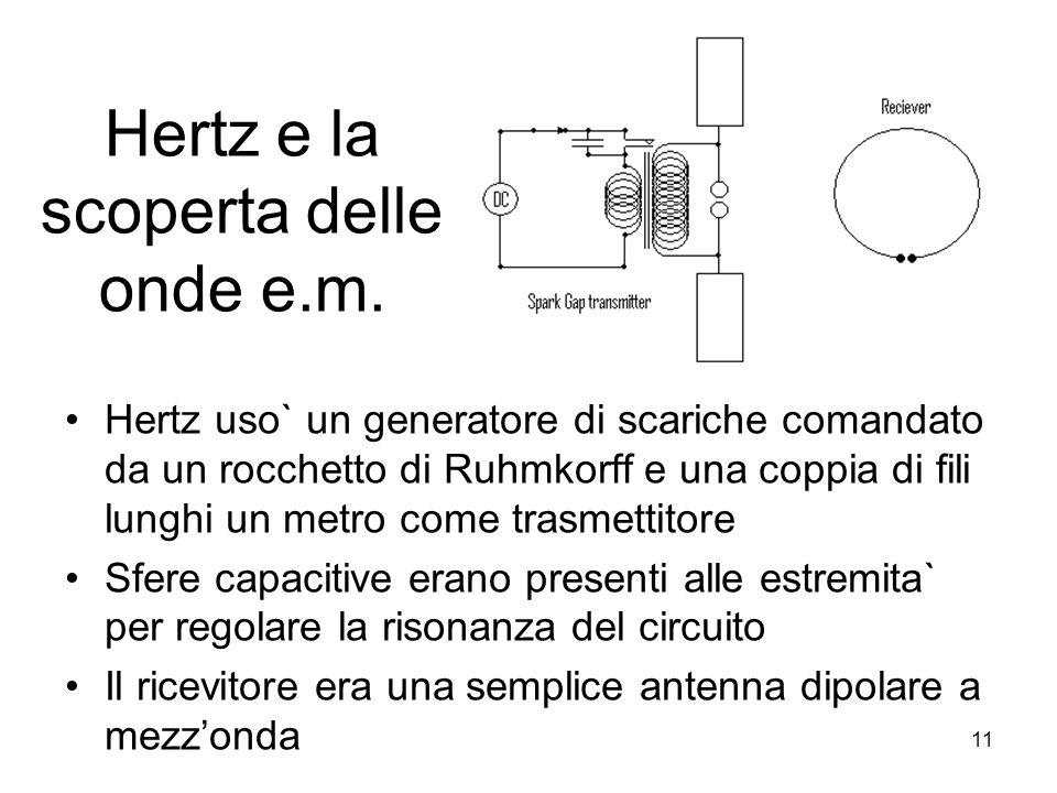 Hertz e la scoperta delle onde e.m. Hertz uso` un generatore di scariche comandato da un rocchetto di Ruhmkorff e una coppia di fili lunghi un metro c