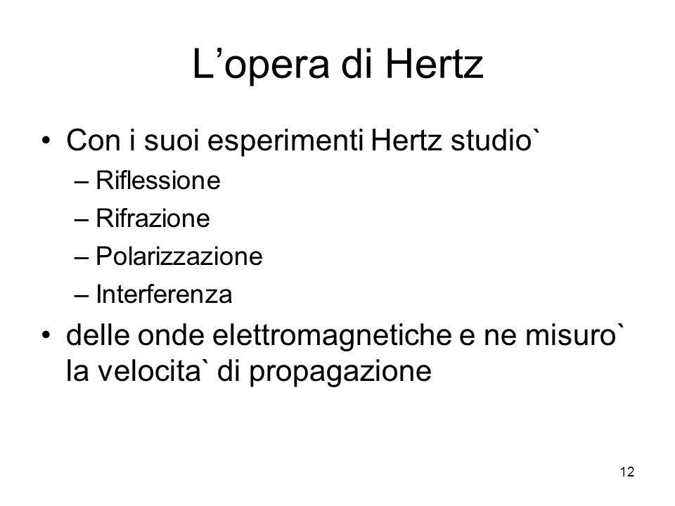 Lopera di Hertz Con i suoi esperimenti Hertz studio` –Riflessione –Rifrazione –Polarizzazione –Interferenza delle onde elettromagnetiche e ne misuro`