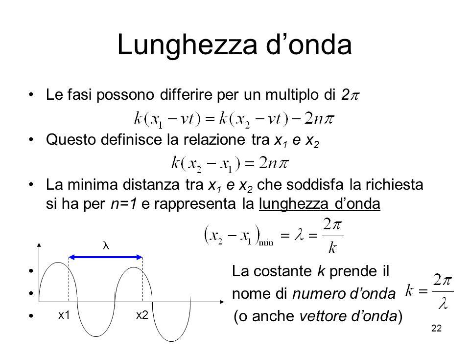 Lunghezza donda Le fasi possono differire per un multiplo di 2 Questo definisce la relazione tra x 1 e x 2 La minima distanza tra x 1 e x 2 che soddis