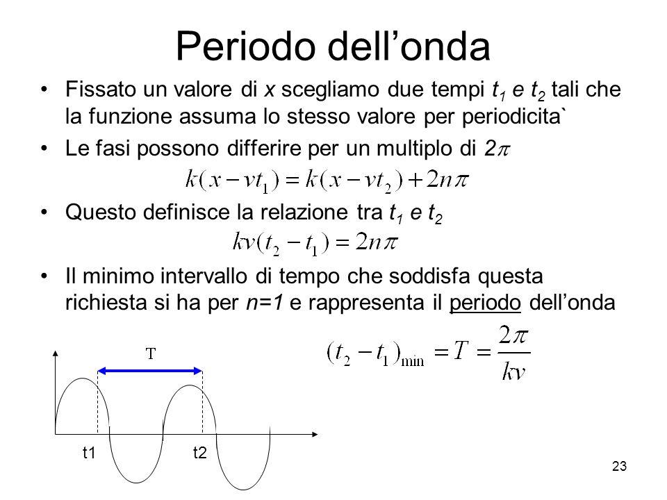 Periodo dellonda Fissato un valore di x scegliamo due tempi t 1 e t 2 tali che la funzione assuma lo stesso valore per periodicita` Le fasi possono di