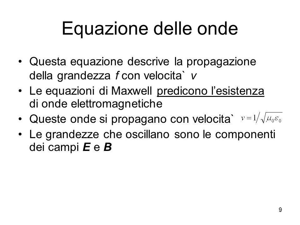 Equazione delle onde Questa equazione descrive la propagazione della grandezza f con velocita` v Le equazioni di Maxwell predicono lesistenza di onde