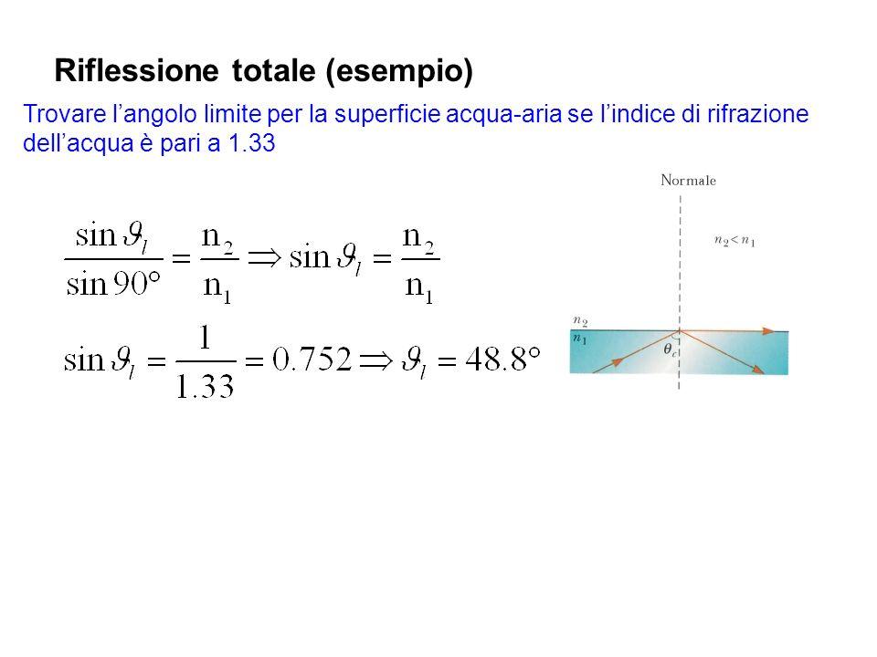 Riflessione totale (esempio) Trovare langolo limite per la superficie acqua-aria se lindice di rifrazione dellacqua è pari a 1.33