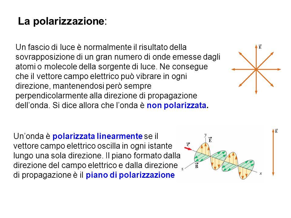 La polarizzazione: La polarizzazione della luce avviene facendo passare londa attraverso un polarizzatore, che trasmette solo i componenti del vettore campo elettrico che sono paralleli al suo asse di trasmissione.