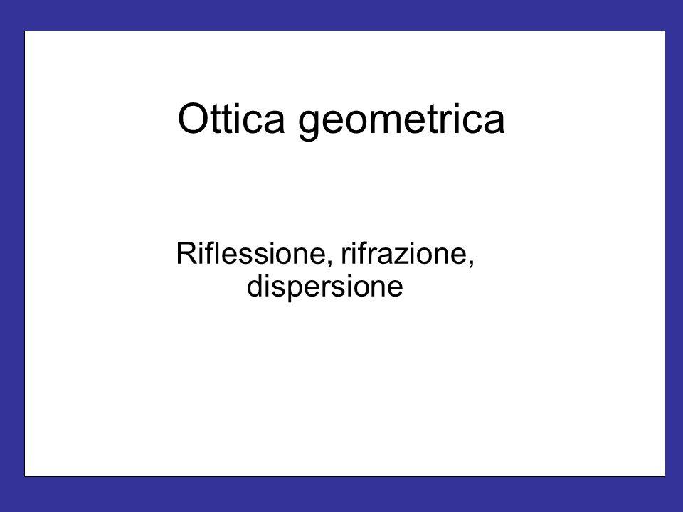 Ottica geometrica Riflessione, rifrazione, dispersione