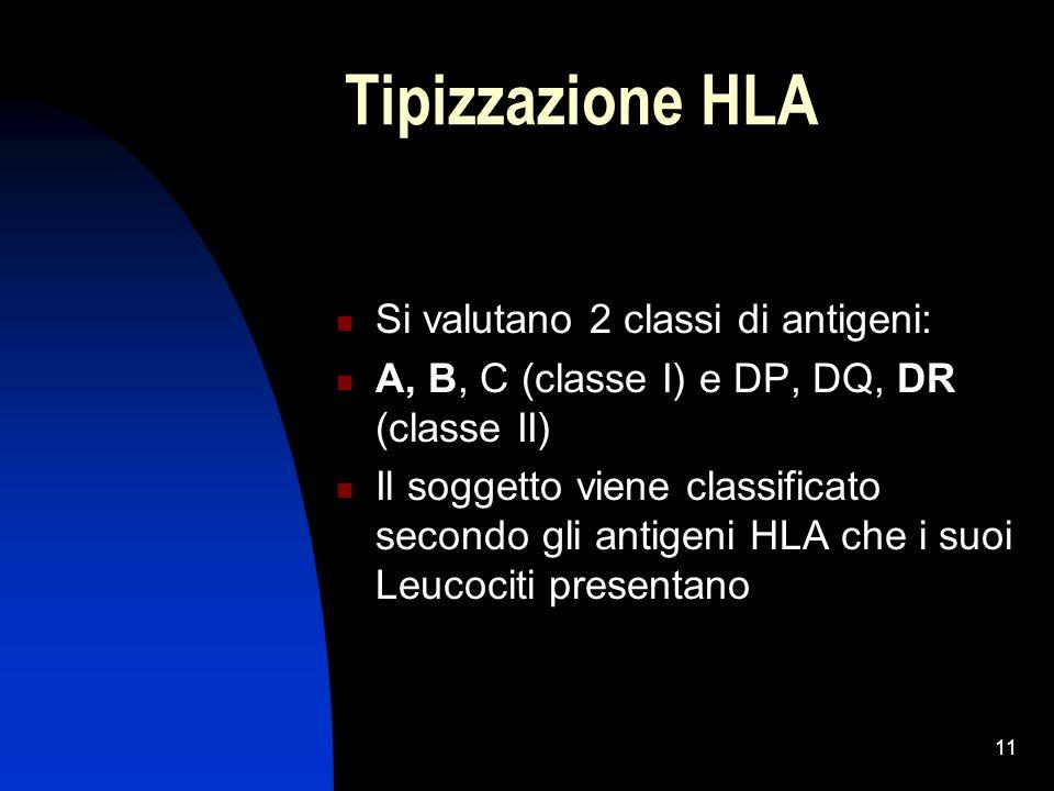 11 Tipizzazione HLA Si valutano 2 classi di antigeni: A, B, C (classe I) e DP, DQ, DR (classe II) Il soggetto viene classificato secondo gli antigeni