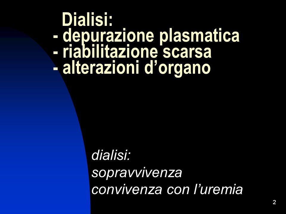 2 Dialisi: - depurazione plasmatica - riabilitazione scarsa - alterazioni dorgano dialisi: sopravvivenza convivenza con luremia