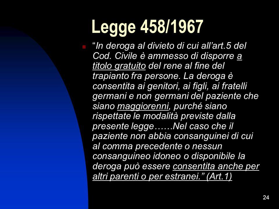24 Legge 458/1967 In deroga al divieto di cui allart.5 del Cod. Civile è ammesso di disporre a titolo gratuito del rene al fine del trapianto fra pers