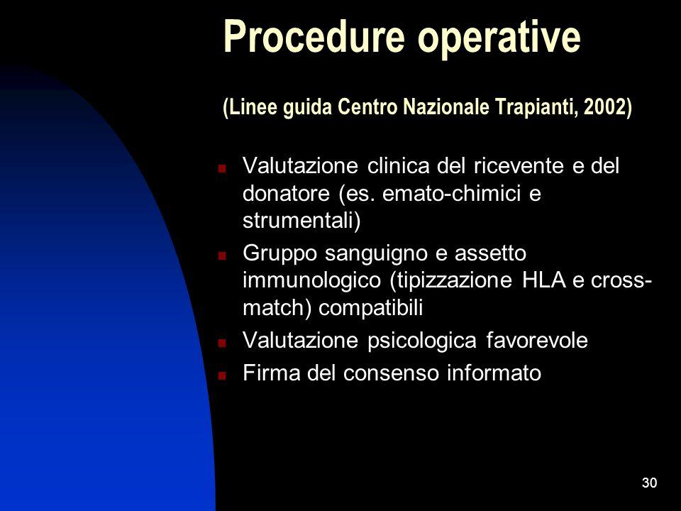 30 Procedure operative (Linee guida Centro Nazionale Trapianti, 2002) Valutazione clinica del ricevente e del donatore (es. emato-chimici e strumental