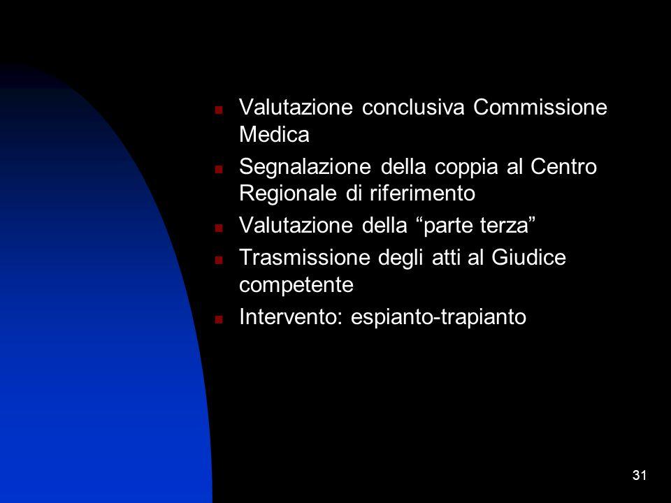 31 Valutazione conclusiva Commissione Medica Segnalazione della coppia al Centro Regionale di riferimento Valutazione della parte terza Trasmissione d