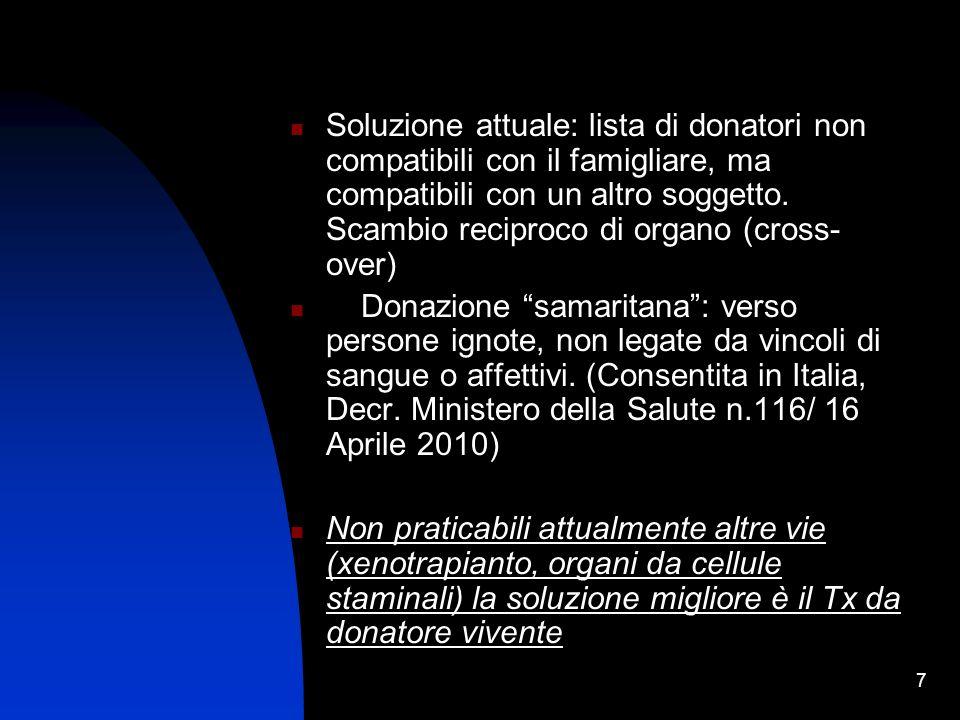 7 Soluzione attuale: lista di donatori non compatibili con il famigliare, ma compatibili con un altro soggetto. Scambio reciproco di organo (cross- ov