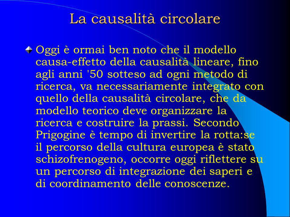La causalità circolare Oggi è ormai ben noto che il modello causa-effetto della causalità lineare, fino agli anni '50 sotteso ad ogni metodo di ricerc