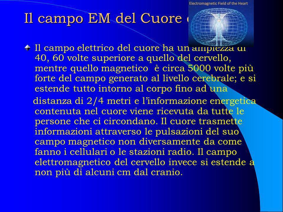 Il campo EM del Cuore e Cervello Il campo elettrico del cuore ha unampiezza di 40, 60 volte superiore a quello del cervello, mentre quello magnetico è