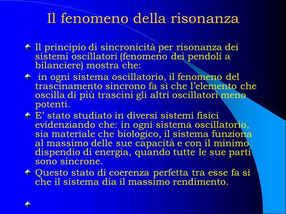 Il fenomeno della risonanza Il principio di sincronicità per risonanza dei sistemi oscillatori (fenomeno dei pendoli a bilanciere) mostra che: in ogni