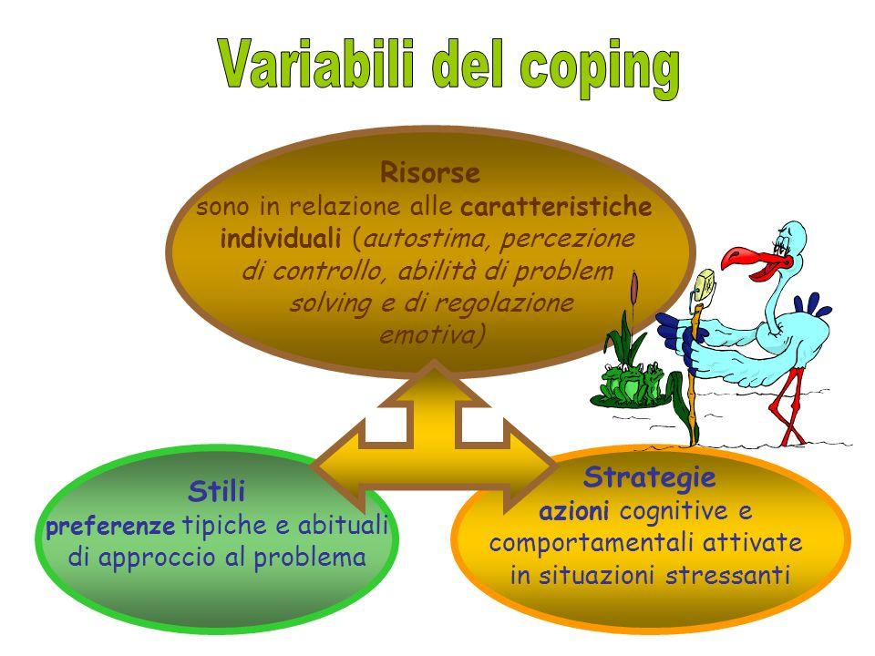 Valutazione cognitiva degli eventi e coping Minaccia a se stesso agli altri ai beni materiali Valutazione dellevento processo critico che media lo str