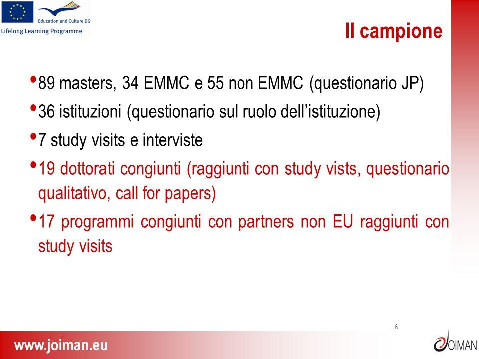 www.joiman.eu 6 Il campione 89 masters, 34 EMMC e 55 non EMMC (questionario JP) 36 istituzioni (questionario sul ruolo dellistituzione) 7 study visits