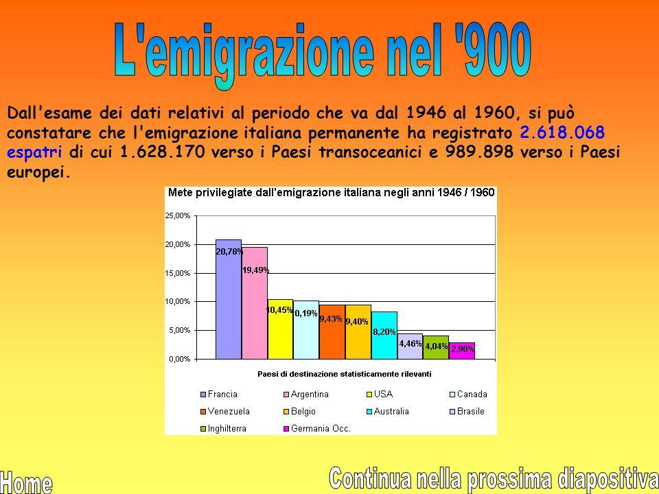Dal 1886 al 1891 sono emigrati nell America del sud (Brasile, Uruguay e Argentina) complessivamente 148 cittadini di Rotzo. - Dalla fine dell800 fino