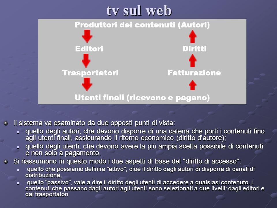 Il sistema va esaminato da due opposti punti di vista: quello degli autori, che devono disporre di una catena che porti i contenuti fino agli utenti f
