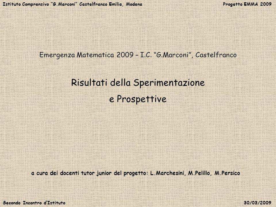 Istituto Comprensivo G.Marconi Castelfranco Emilia, Modena Progetto EMMA 2009 Secondo Incontro dIstituto 30/03/2009 Soggetti coinvolti nella sperimentazione: classi III, IV e V della scuola primaria; I e II della scuola secondaria di I grado IIIIVVIIITot N° classi 7583326 N° alunni 1421051786976570