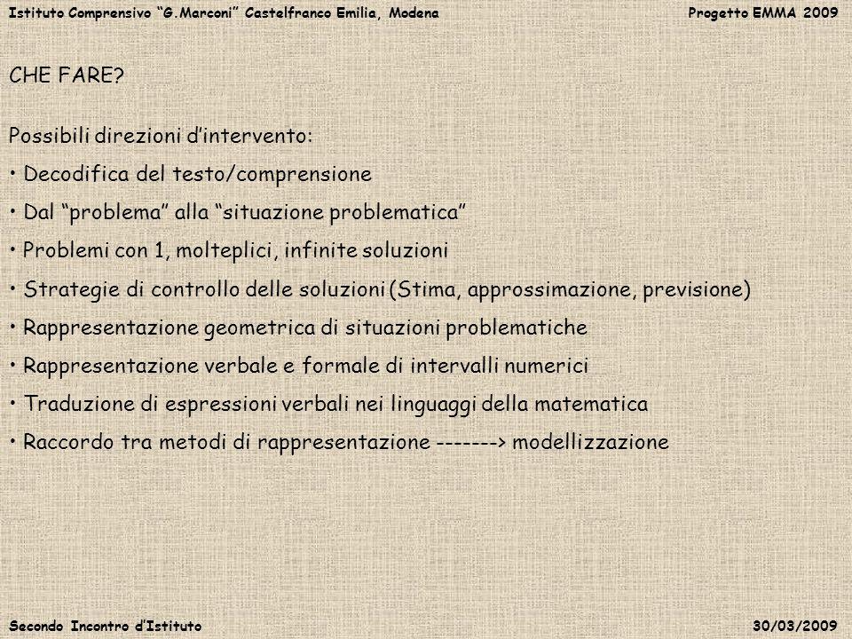 Istituto Comprensivo G.Marconi Castelfranco Emilia, Modena Progetto EMMA 2009 Secondo Incontro dIstituto 30/03/2009 CHE FARE? Possibili direzioni dint