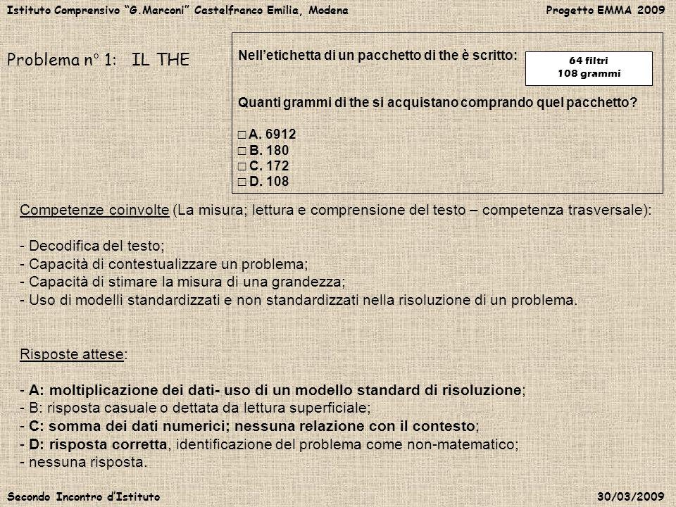 Istituto Comprensivo G.Marconi Castelfranco Emilia, Modena Progetto EMMA 2009 Problema n° 1: IL THE - Risultati III IV V I II
