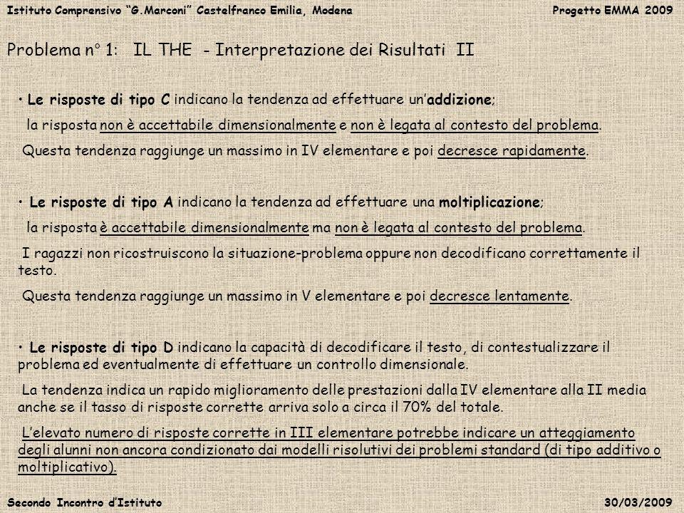 Istituto Comprensivo G.Marconi Castelfranco Emilia, Modena Progetto EMMA 2009 Secondo Incontro dIstituto 30/03/2009 Problema n° 1: IL THE - Interpreta