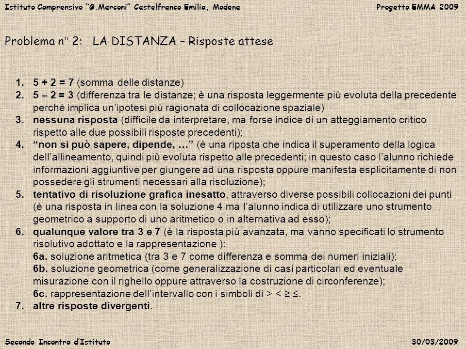 Istituto Comprensivo G.Marconi Castelfranco Emilia, Modena Progetto EMMA 2009 Secondo Incontro dIstituto 30/03/2009 Problema n° 2: LA DISTANZA – Rispo