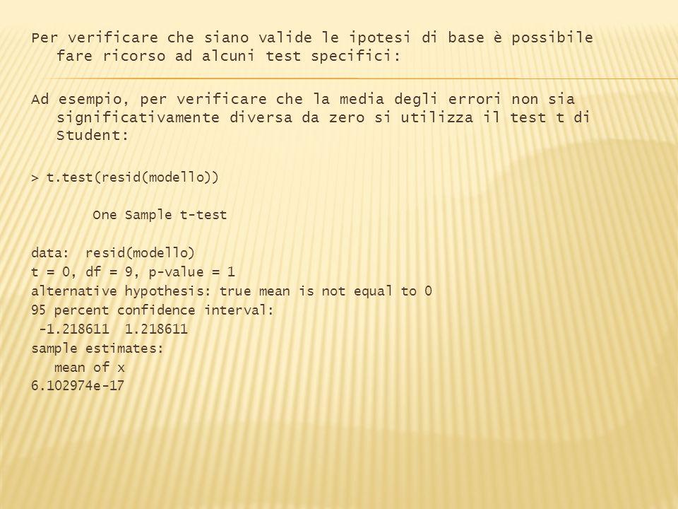 Per verificare che siano valide le ipotesi di base è possibile fare ricorso ad alcuni test specifici: Ad esempio, per verificare che la media degli er
