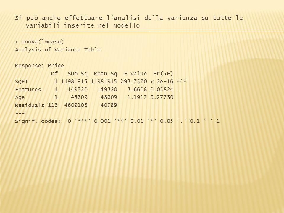 Si può anche effettuare lanalisi della varianza su tutte le variabili inserite nel modello > anova(lmcase) Analysis of Variance Table Response: Price