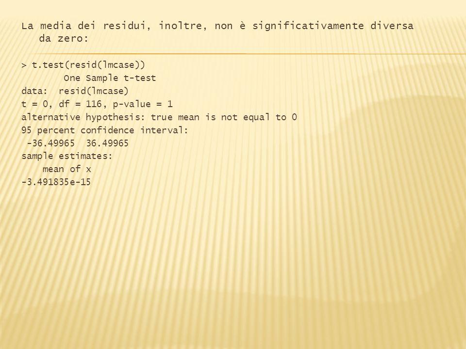 La media dei residui, inoltre, non è significativamente diversa da zero: > t.test(resid(lmcase)) One Sample t-test data: resid(lmcase) t = 0, df = 116