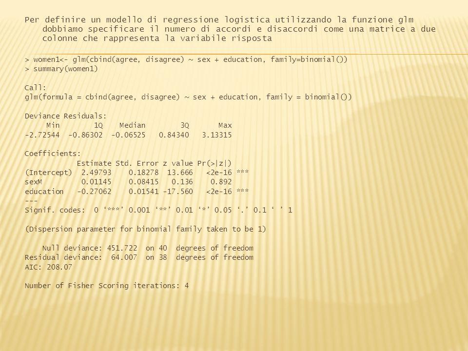 Per definire un modello di regressione logistica utilizzando la funzione glm dobbiamo specificare il numero di accordi e disaccordi come una matrice a