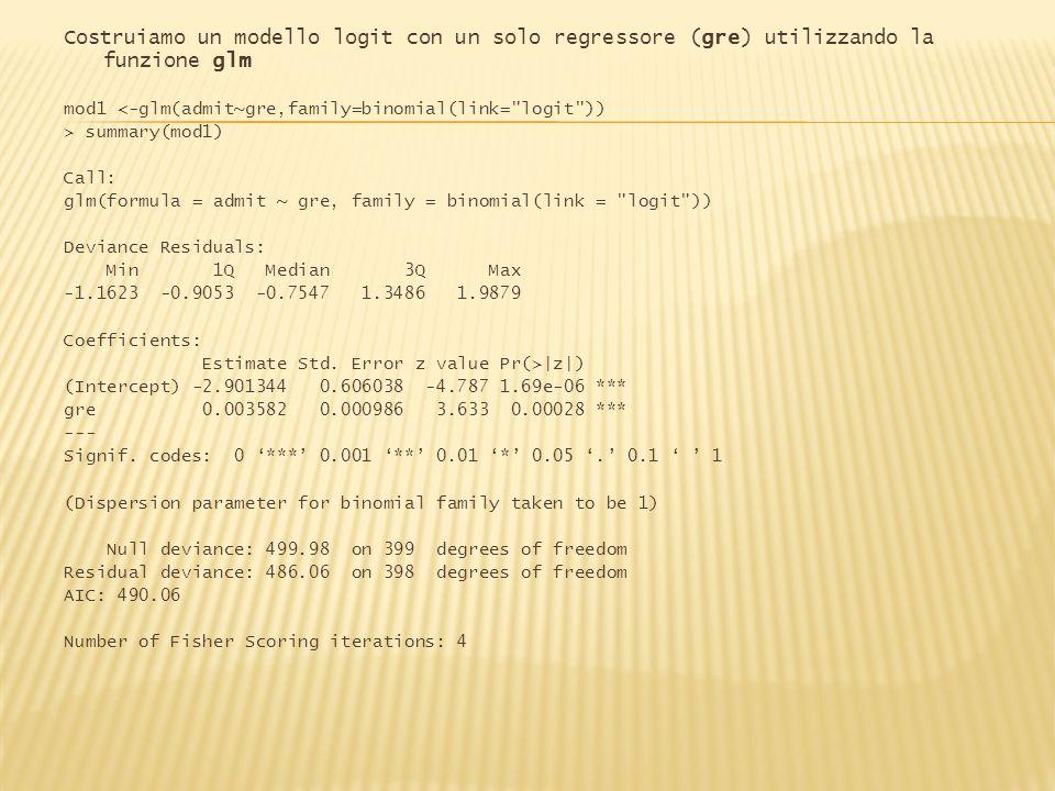 Costruiamo un modello logit con un solo regressore (gre) utilizzando la funzione glm mod1 <-glm(admit~gre,family=binomial(link=
