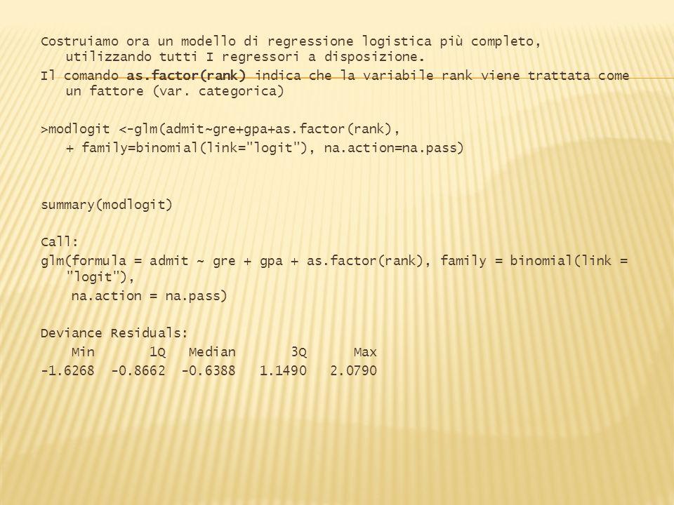Costruiamo ora un modello di regressione logistica più completo, utilizzando tutti I regressori a disposizione. Il comando as.factor(rank) indica che