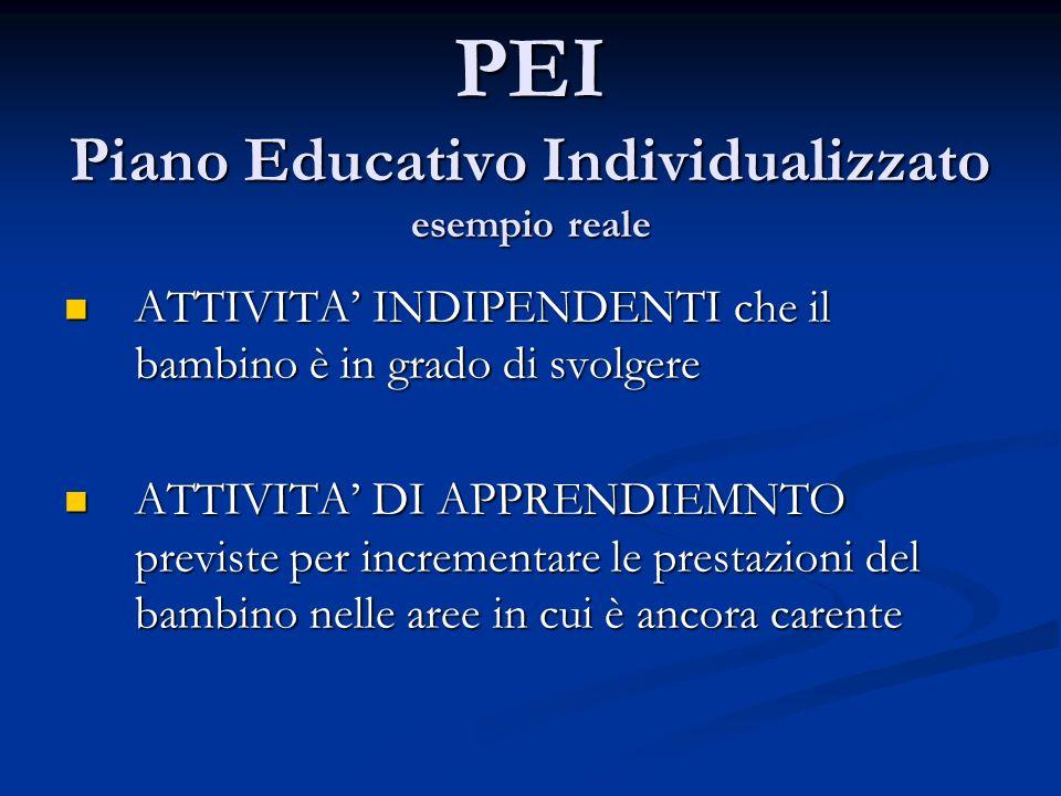 PEI Piano Educativo Individualizzato esempio reale ATTIVITA INDIPENDENTI che il bambino è in grado di svolgere ATTIVITA INDIPENDENTI che il bambino è