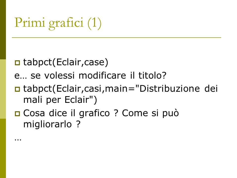 Primi grafici (2) … Pastine=cut(Eclair,breaks=c(0,0.4,1,2,79), labels=c( 0, 1 , 2 , >2 )) …e se non ci piace «true,false» .