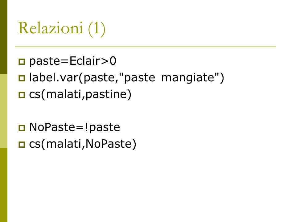 Relazioni (1) paste=Eclair>0 label.var(paste,