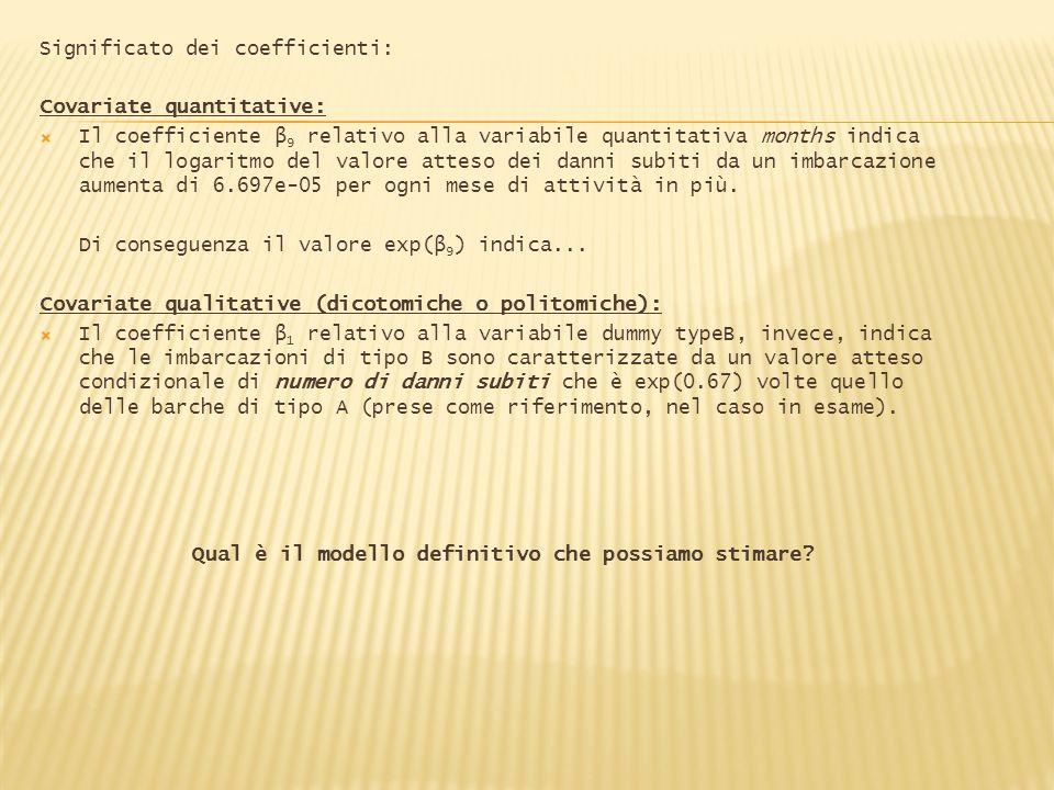 Significato dei coefficienti: Covariate quantitative: Il coefficiente β 9 relativo alla variabile quantitativa months indica che il logaritmo del valo