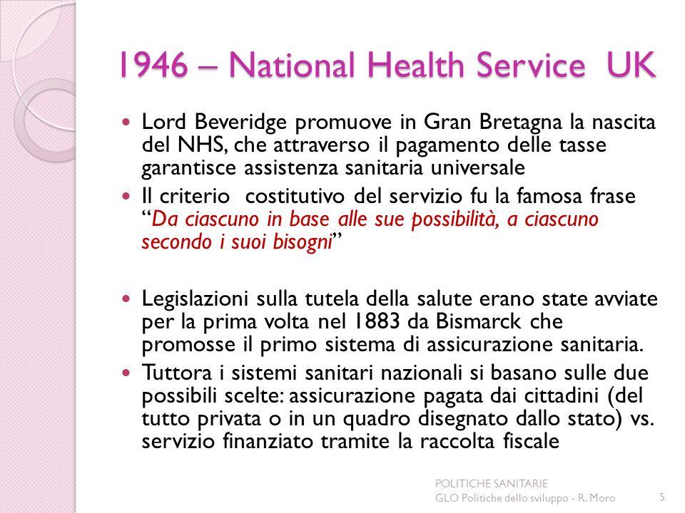 1946 – National Health Service UK Lord Beveridge promuove in Gran Bretagna la nascita del NHS, che attraverso il pagamento delle tasse garantisce assi