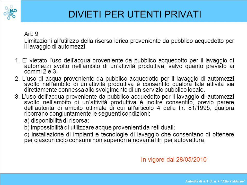 DIVIETI PER UTENTI PRIVATI Art. 9 Limitazioni allutilizzo della risorsa idrica proveniente da pubblico acquedotto per il lavaggio di automezzi. 1. E v
