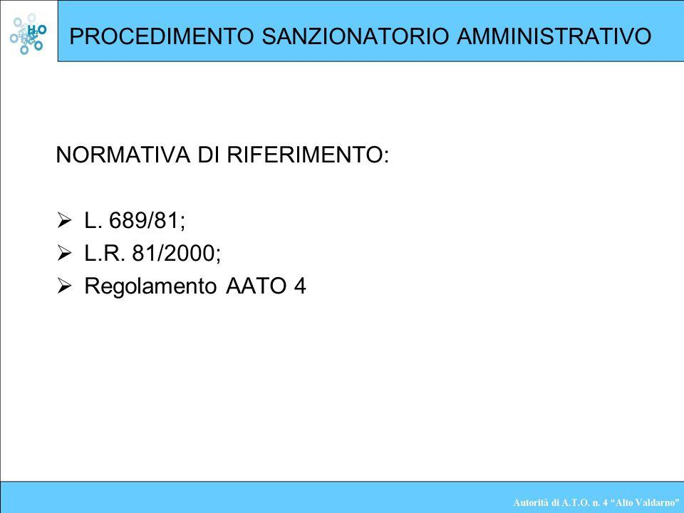 PROCEDIMENTO SANZIONATORIO AMMINISTRATIVO NORMATIVA DI RIFERIMENTO: L. 689/81; L.R. 81/2000; Regolamento AATO 4