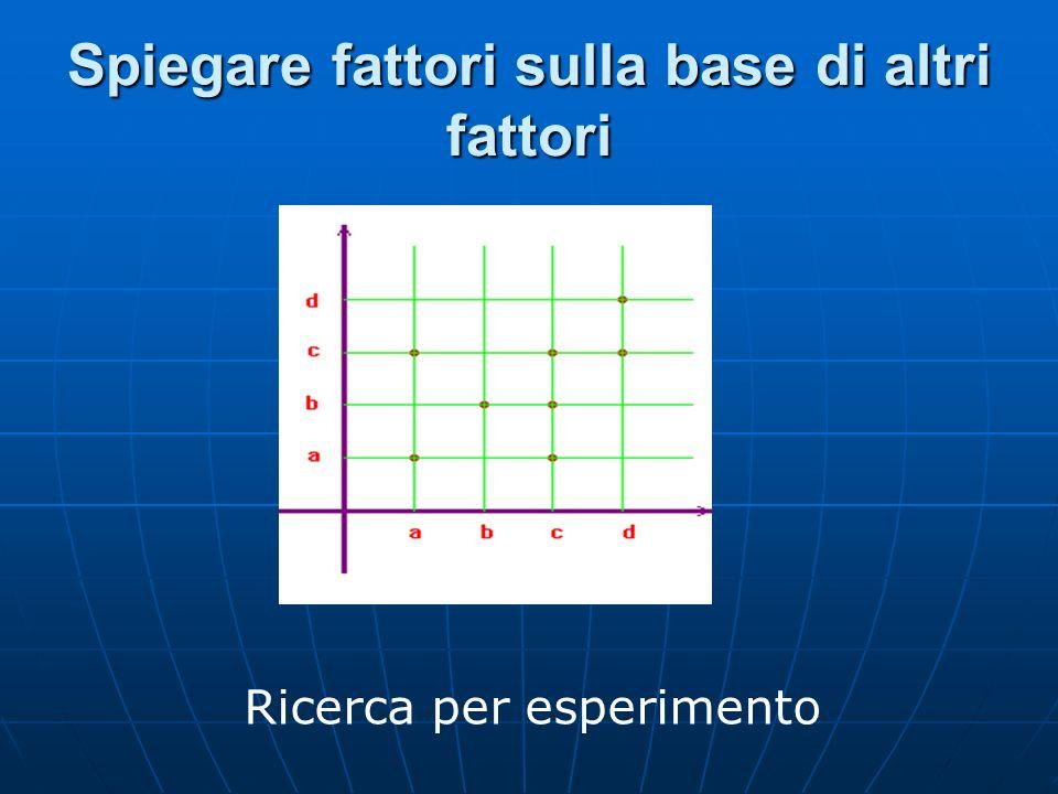 Spiegare fattori sulla base di altri fattori Ricerca per esperimento