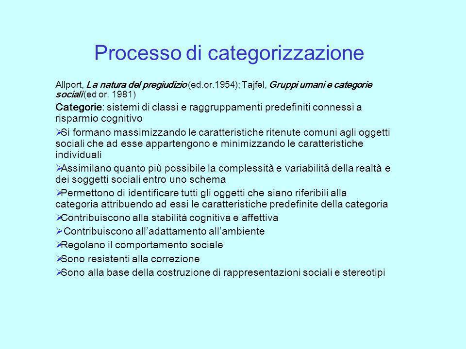 Processo di categorizzazione Allport, La natura del pregiudizio (ed.or.1954); Tajfel, Gruppi umani e categorie sociali (ed or. 1981) Categorie: sistem