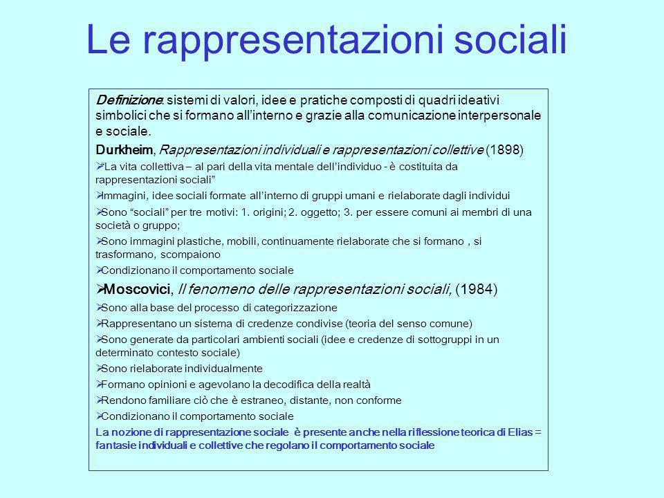 Le rappresentazioni sociali Definizione: sistemi di valori, idee e pratiche composti di quadri ideativi simbolici che si formano allinterno e grazie a
